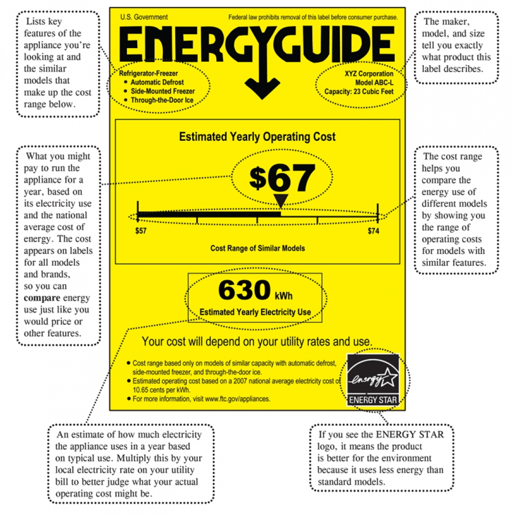Climate Friendly Energy Star Program Could Be Cut