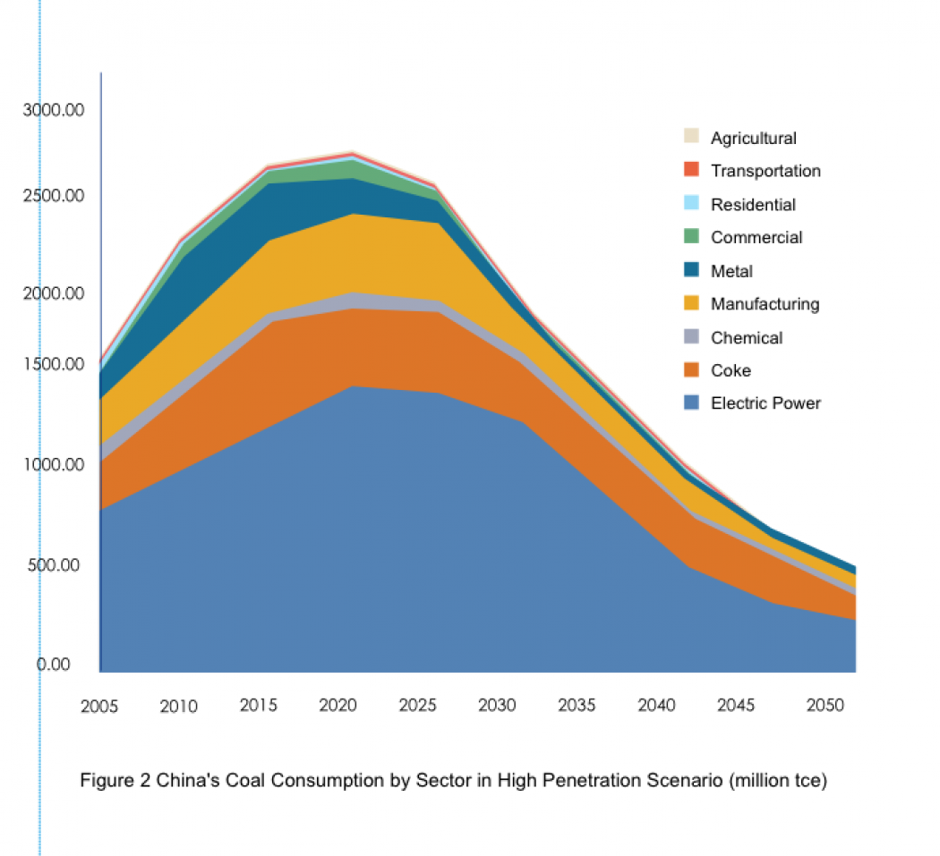 uses of fossil fuel Where did they find them how did we use us fossil fuels in the past how do  we use fossil fuels today how do we make our fossil fuel resources last longer.