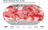 Hottest Months on Record Have Something in Common