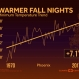 Fall Nights Are Warming With Climate Change