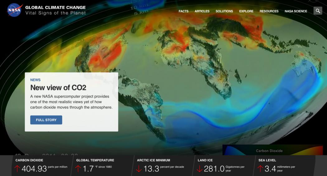 Climate Central/NASA