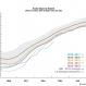 Arctic Sea Ice Sees Strange Cold Season Retreat