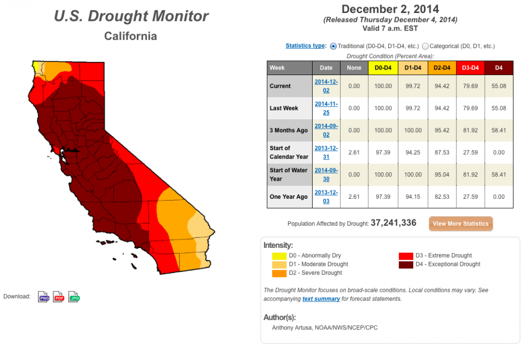 NOAA Climate Change Did Not Cause Calif Drought Climate Central - Us droup map california chage