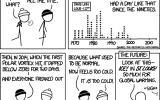 Climate Data Meets the Funny Pages at xkcd