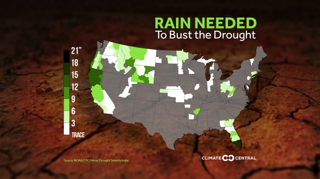 Rain Needed to Bust the Drought