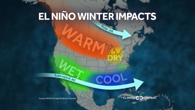 Potential El Niño Winter Impacts