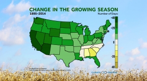 Change in the Growing Season