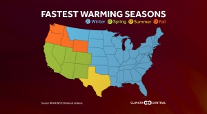 Fastest Warming Seasons