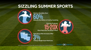 Dangerous Heat & Summer Sports