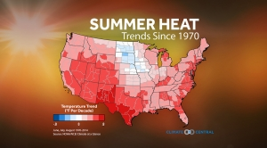 Summer Temperature Trends