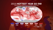 November 2015 Global Temperatures