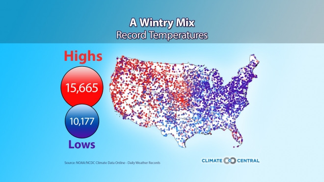 Record Temperatures, Winter 2014/2015