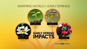 Early Spring Impacts