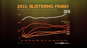 2015's Blistering Record Finish