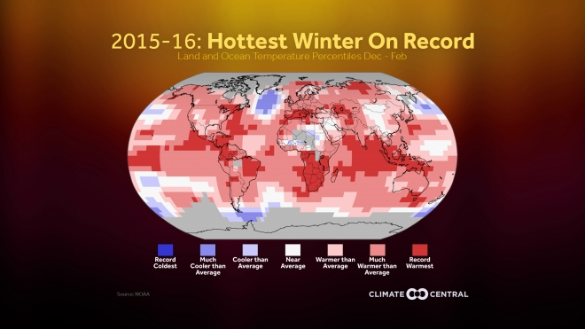 The 2015-2016 Winter Was The Hottest on Record