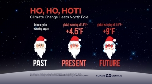 Climate Change is Heating Up the North Pole