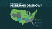 With Climate Change, More Rain or Snow?