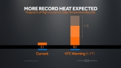 Record Highs Could Outpace Lows 15-to-1