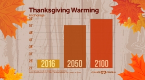 Thanksgiving Warming Projections
