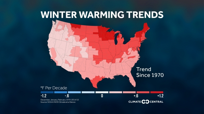 Winters Are Getting Warmer