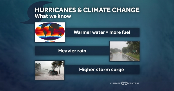 climatecentral.org - Hurricanes and Climate Change: What We Know