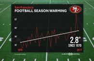 Warming Football Season