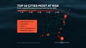 Coastal Cities at Risk
