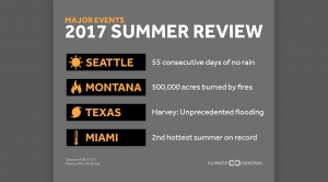 These Major Weather Events Defined Summer 2017