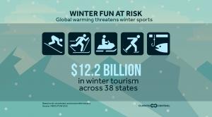Global Warming Threatens Winter Sports