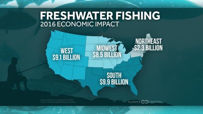 The Economic Impacts of Freshwater Fishing