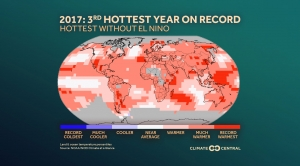 2017 Global Temp Review: Land & Ocean