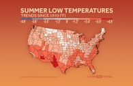 Summer Minimum & Maximum Temperatures in the U.S.