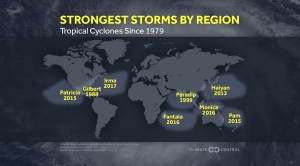 Strongest Tropical Cyclones by Region