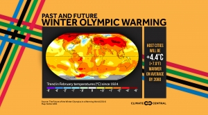 Past & Future Winter Olympic Warming
