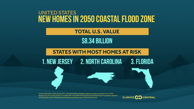New Homes in the 2050 Coastal Flood Zone