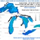 Mild Winter Keeps Great Lakes Ice Cover Low