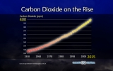 A February First: CO2 Levels Pass 400 PPM Milestone