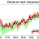 UK Forecasters: More Warming in Store Over Next 5 Years