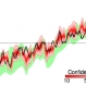Latest 5-Year Global Climate Forecast Issued