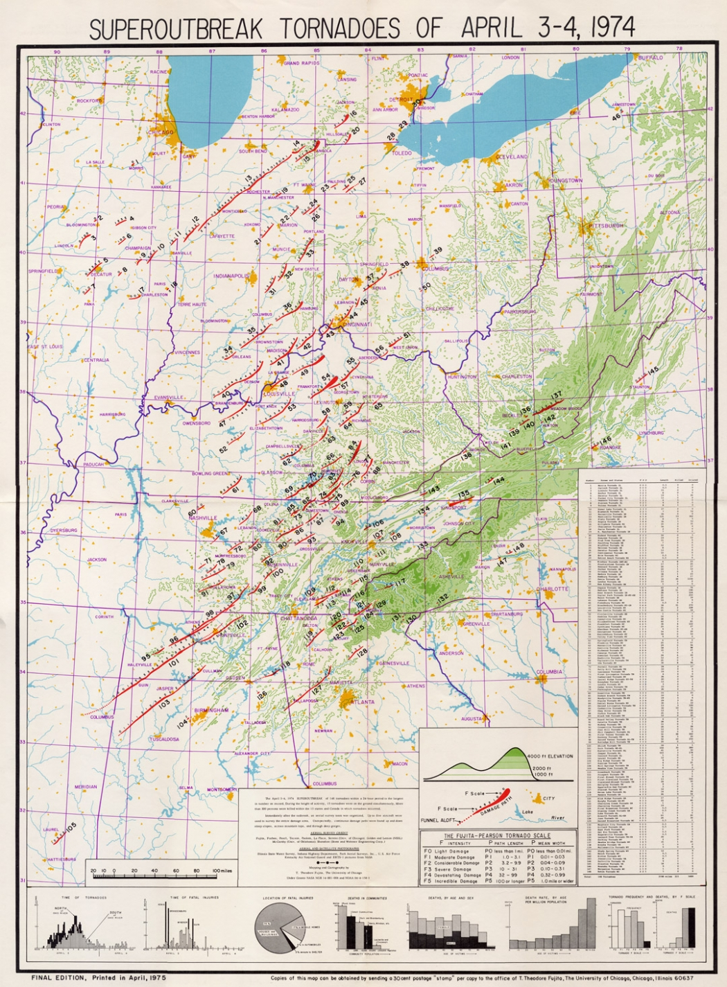 A Hand Drawn Map By Ted Fujita Showing The 1974 Super Outbreak Of Tornadoes In The U S Click Image To Enlarge Credit National Weather Service