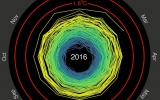See Earth's Temperature Spiral Toward 2°C