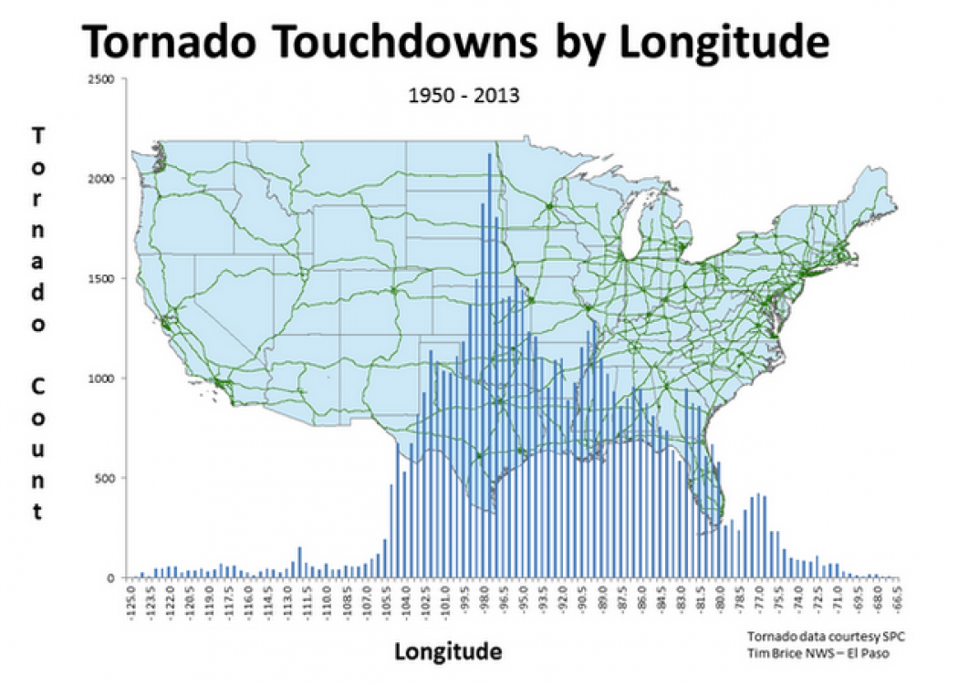 A New Spin On Mapping US Tornado Touchdowns Climate Central - Map of the us with longitude and latitude