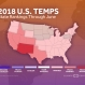 Here's How Hot the U.S. Has Been So Far This Year