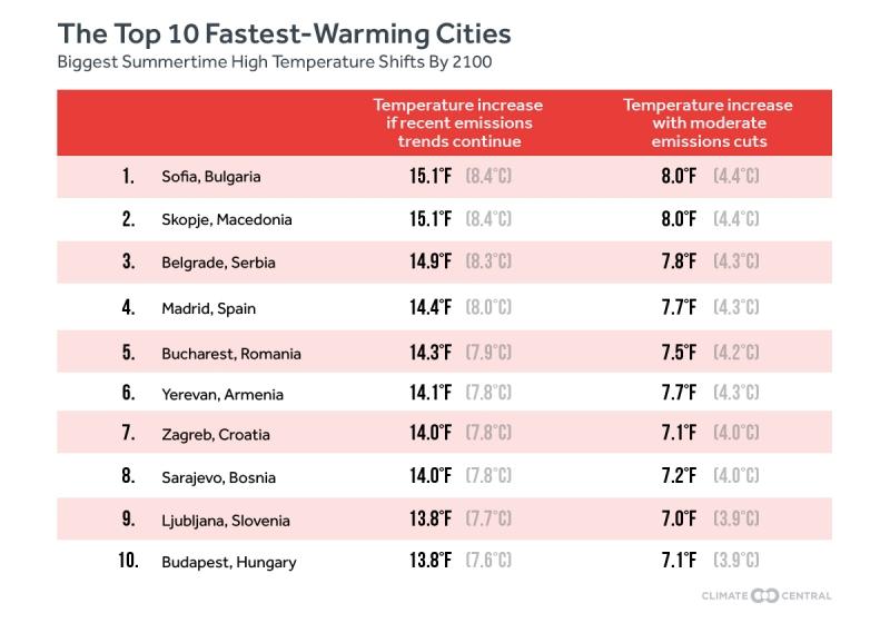 Así cambiarán las ciudades