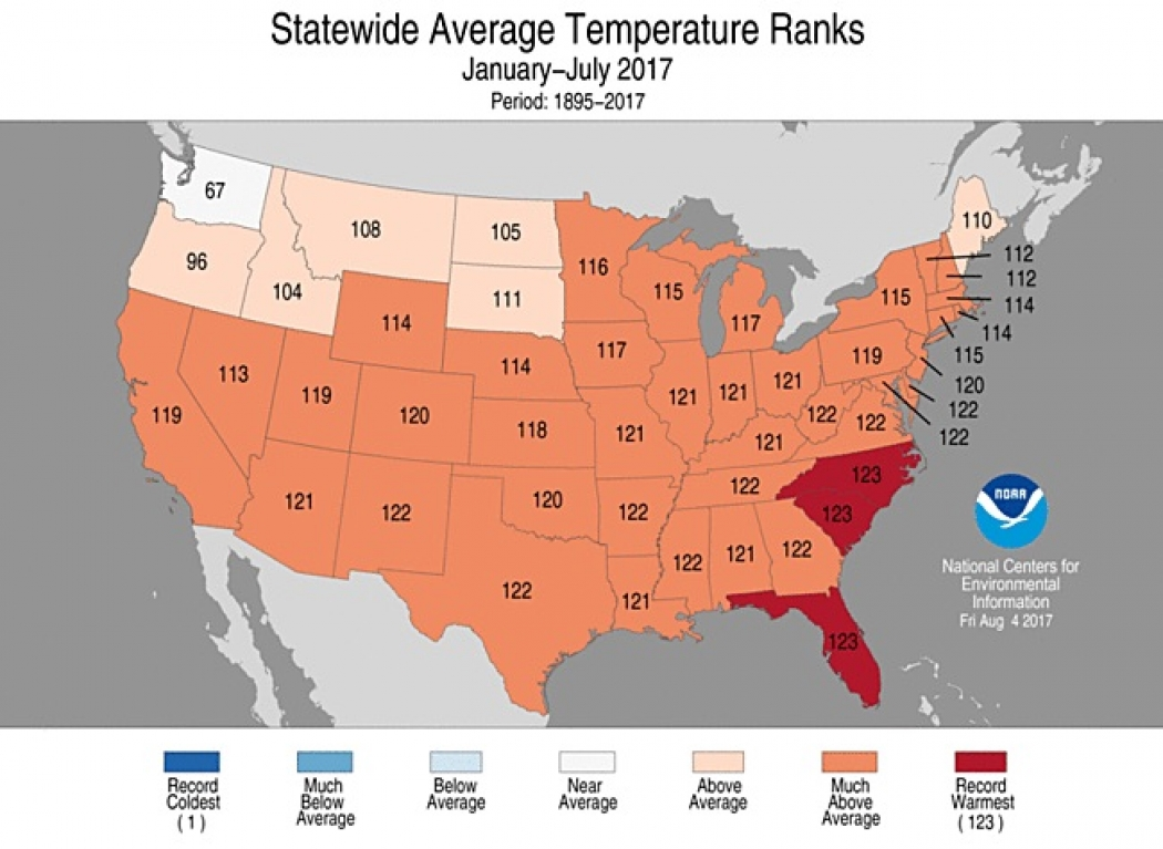 How Year To Date Temperatures In States Across The Contiguous U S Ranked Through July 2017 Click Image To Enlarge Credit Noaa
