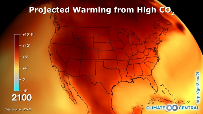 US Temperature Projections