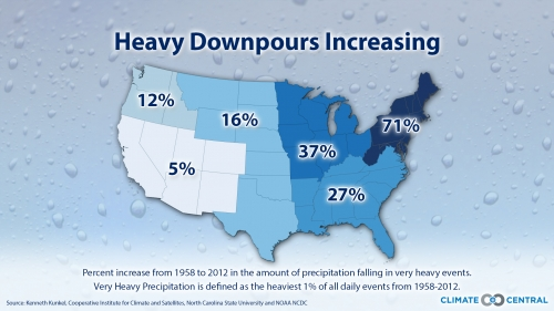 The Increase In Heavy Downpours From 1958 2012 In Each Region Of The U S