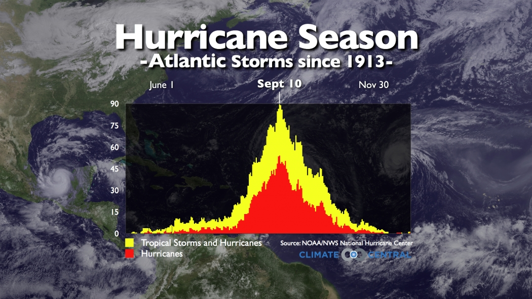 """tropical cyclones and climate change essay Global warming and hurricanes an overview of this report assesses published research on """"tropical cyclones and climate change"""" from the."""