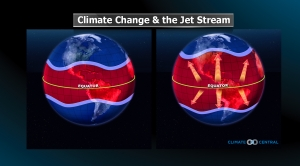 Climate Change & The Jet Stream