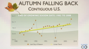 Autumn is on the Move